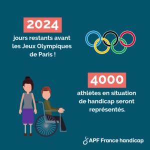 4000 athlètes en situation de handicap seront représentés.