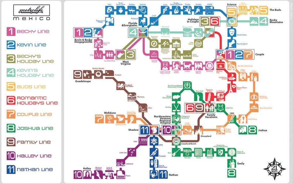 Plan métro de Mexico créée par Lance Wyman à l'occasion des JO de 1968