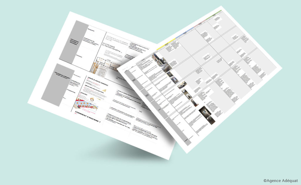 Exemple des grilles d'évaluation utilisées pour ce type d'audit.