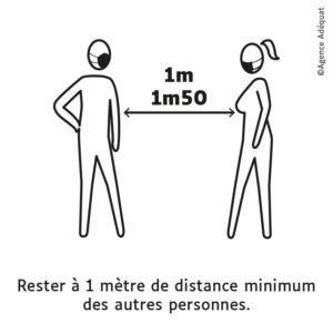 Rester à 1 mètre de distance minimum des autres personnes.