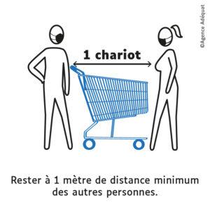 1 mètre est égale à un chariot de supermarché