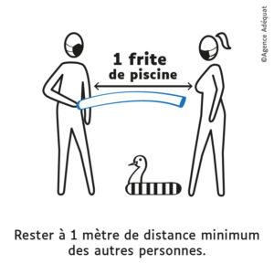 1 mètre est égale à 1 frite de piscine.