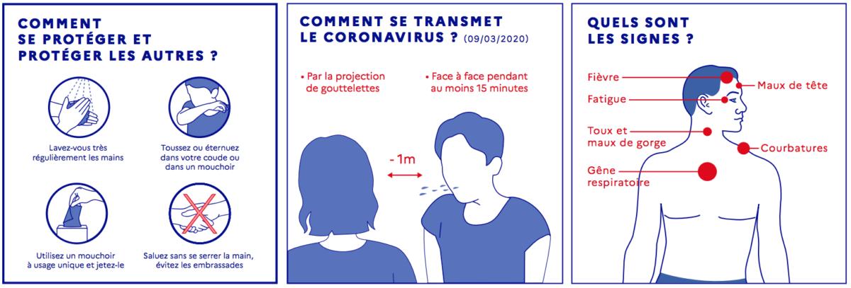 CORONAVIRUS Ce qu'il faut savoir - Santé Publique France